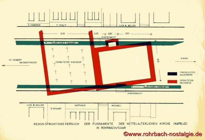 Rekonstruktionsversuch der Fundamente der Mittelalterlichen Kirche (Kapelle)