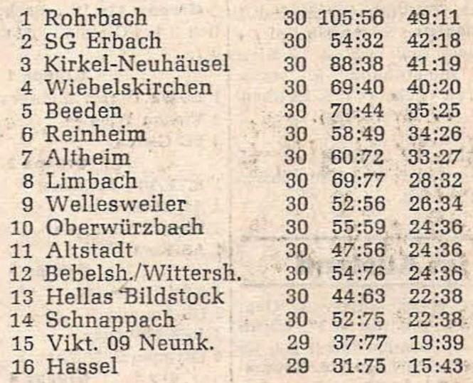Abschlusstabelle Saison 1977-78